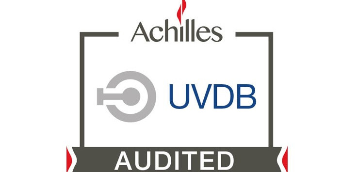 MGF Score 100% in Achilles Audit